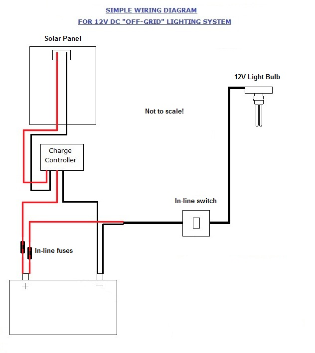 Simple Off Grid Solar System Wiring Diagram from www.willgen.co.uk